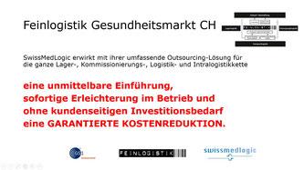 Abb.: Kostenreduktion im Gesundheitsmarkt