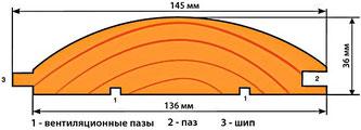 Схема блок хауса г.Киров