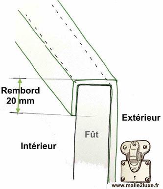 comment remborder la toile ou le cuir d'une malle que l'on fabrique sois meme gainerie