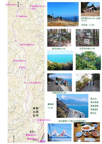 浜石岳から薩埵峠へ