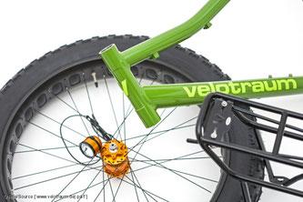 Durch einen klug vorausgewählten Baukasten lässt sich aus standardisierten Teilen ein passendes Rad zusammenstellen