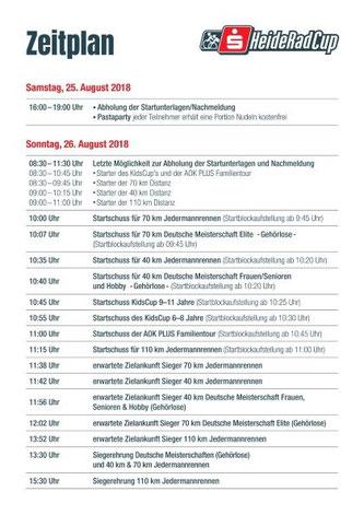 Zeitplan HeidRadCup 2018