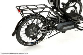 Die Antriebe sitzen zudem direkt an der Vorder- oder Hinterradnabe