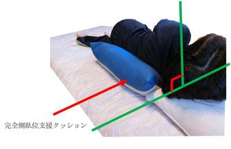 完全側臥位とは、横向きになりベッド面に対して、両肩を結んだ線が垂直になる姿勢です。