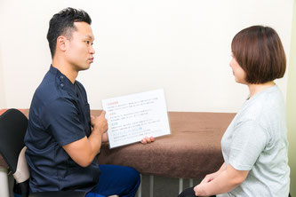 腰痛患者にカウンセリングをする鍼灸師