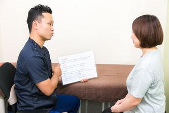 腰痛クライアントにカウンセリングをする鍼灸師