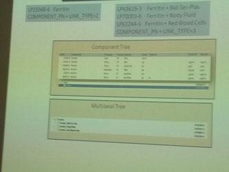 Workshoptreffen LOINC im DIMDI
