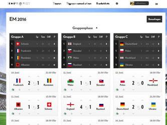 Wer schon jetzt seinen Tipp für die Fußball-EM abgeben will, kann das bei kickprophet.com. Foto: Screenshot kickprophet.com
