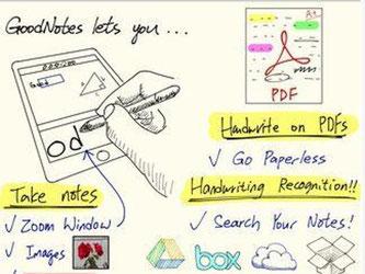 Mit Good Notes 4 können Nutzer ihre Handschrift aufs Display bringen. Die App ermöglicht auch, Bilder, PDF-Dateien und MS-Word-Dokumente einzufügen. Foto: itunes.apple.com
