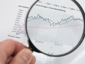 Bei Aktien sollten Anleger nicht nur auf den Chart schauen. Denn der Kursverlauf der Vergangenheit sagt nichts über die Zukunft aus. Foto: Andrea Warnecke