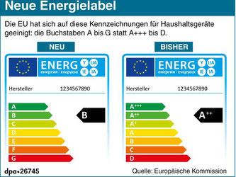 Das neue Energielabel (Kategorien A bis G) im Vergleich zu den bisherigen Kategorien. Foto: dpa