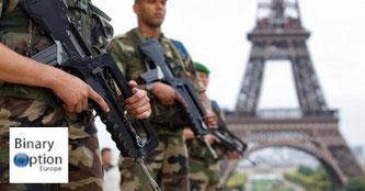 Crisi Siria e terrorismo opzioni binarie