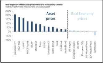 tecnica di rimborso del prezzo trading