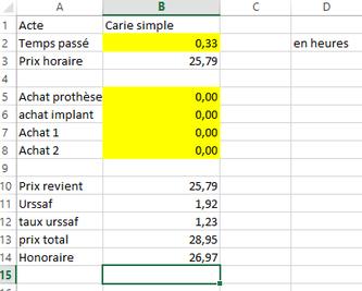 Part du taux urssaf dans le prix de revient des soins d'une carie simple.
