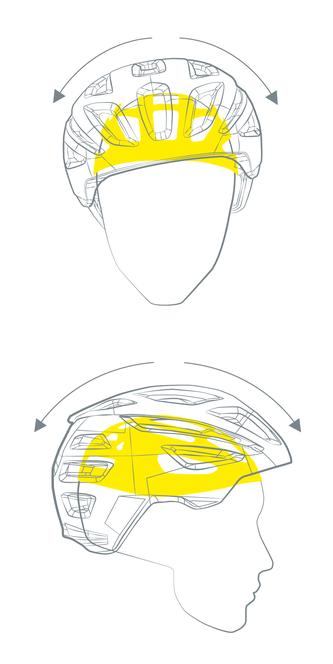 MIPS ist weltweit führend in diesem Bereich und arbeitet mit 103 Helmmarken zusammen, die 583 mit MIPS BPS ausgestattete Modelle auf dem globalen Helmmarkt anbieten.