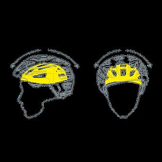 Ein Gleitsystem (10-15mm), das dazu bestimmt ist, sich innerhalb des Helmes in alle Richtungen zu drehen.