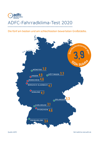 FKT-Infografik-Deutschland   ADFC Fahrrad-Klimatest 2020 ©ADFC