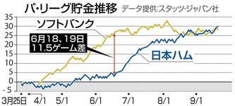 9月28日北海道新聞号外より