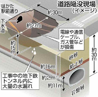 11月9日北海道新聞朝刊31面より