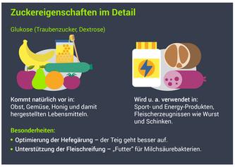 Bild: www.lebensmittelverband.de.