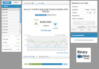 stockpair opzioni binarie kiko