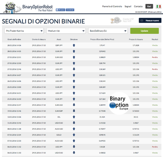 Binary option robot exe