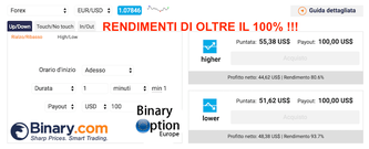 Puntate minime trader con binary option