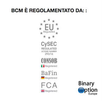 BCM binary capital markets truffa opinioni
