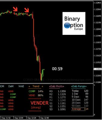 trend opzioni binarie uscita notiza NFP
