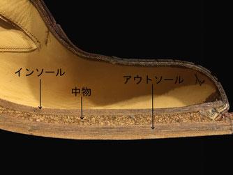 グッドイヤー製法の断面図