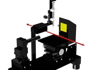 接触角計X軸方向説明イラスト