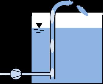 Luftheber, Förderhöhe, Aquaponik, Mammutpumpe, Luftheberpumpe, Modifikation, tilt industries