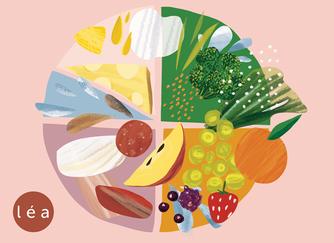 illustration assiette de fruits, légumes et protéines