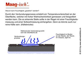 Feuchtigkeit kann durch Wärmebildfotografie gesehen werden. www.waermebildfoto.ch
