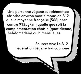 Source: Vive La B12