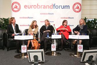 eurobrand forum 2013