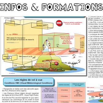 infos et formations pour le parapente