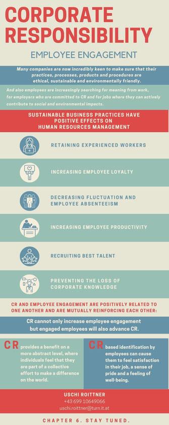 Marketing, CRM, Beratung, Consulting
