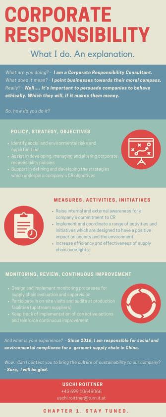 Responsible Management, CSR, Nachhaltigkeit, Sustainability