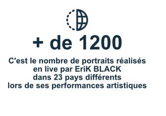 les chiffres de performances artistiques