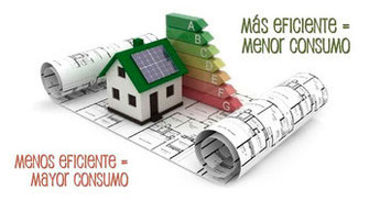 certificado energético Santiago de Compostela