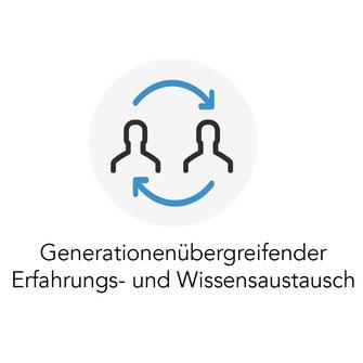 Generationenübergreifender Erfahrungs- und Wissensaustausch