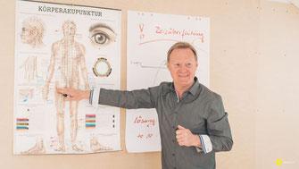 Rainer Höhnle-Stern zeigt die Körperakupunktur für TCM und NMS an einem Poster