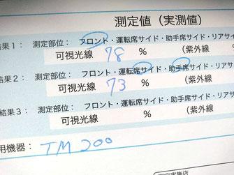 フィルムの性能測定値(実測値)車のフロントガラスフィルム全面貼り【カーフレッシュ新潟】