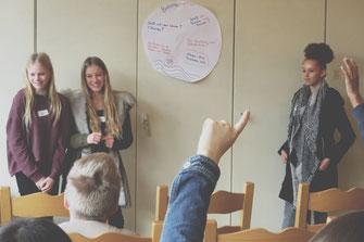 Schülerinnen präsentieren ihre Ideen im CAMPUSUNTERNEHMER-Projekt