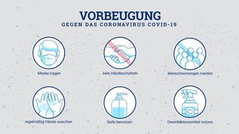 Infografik Corona-Vorbeugung
