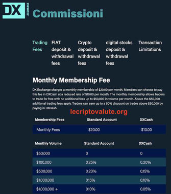 dx exchange commissioni mensili