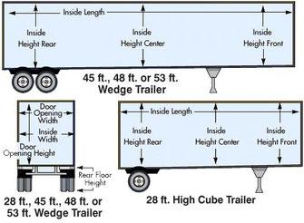 truckers toll survival guide tollsmart toll calculator. Black Bedroom Furniture Sets. Home Design Ideas