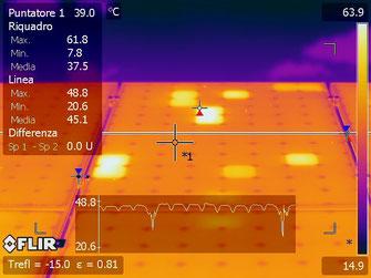 termografia impianti fotovoltaici