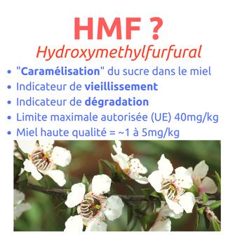 HMF Hydroxymethylfurfural